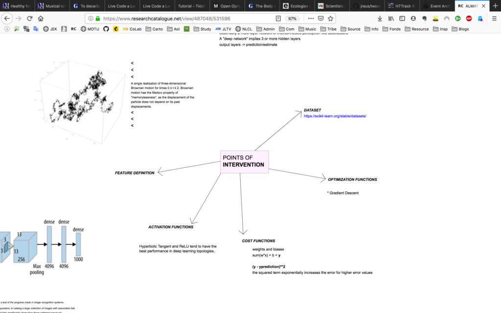 ALMAT Research Catalogue Screenshot
